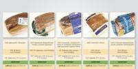 Какой хлеб производят в Петербурге: результаты проверки