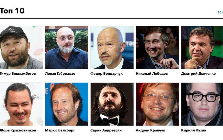 Forbes составил около рейтинг самых удачных режиссеров Российской Федерации