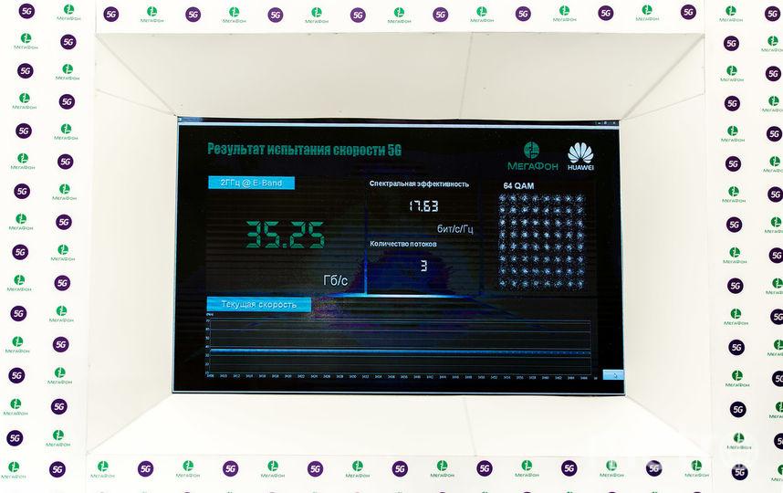 «МегаФон» и Huawei установили абсолютный рекорд скорости мобильного интернет-соединения в России.