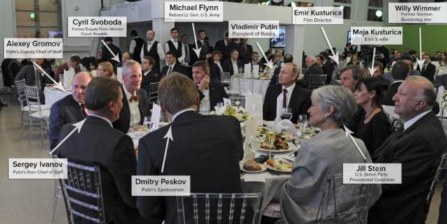 Встреча Владимира Путина с Майклом Флинном в 2015 году.