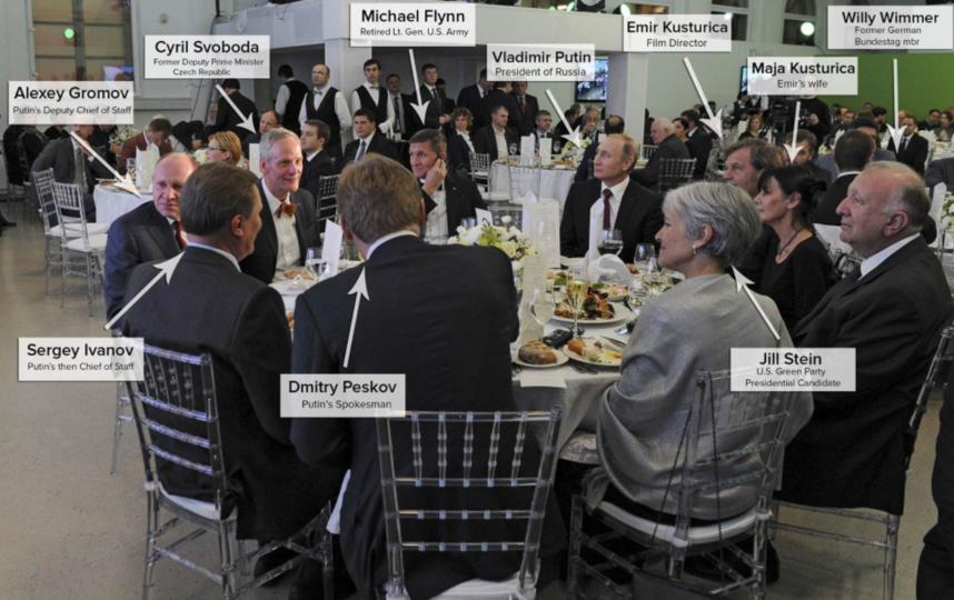 Встреча Владимира Путина с Майклом Флинном в 2015 году. Фото скриншот NBC News