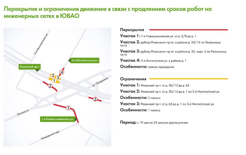 Перекрытия и ограничения движения. Фото http://www.gucodd.ru/