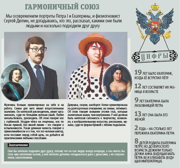 Современные Пётр и Екатерина. Фото Автор инфографики Павел Киреев.