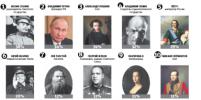 Эксперты о высоком месте Сталина в рейтинге выдающихся людей: Его воспринимают как созидателя