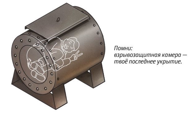 Взрывозащитная камера. Фото Максим Дегтярёв