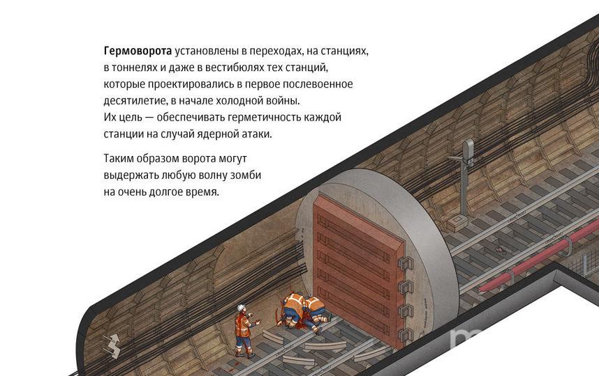 Гермоворота проектировались в советское время на случай ядерной войны. Фото Максим Дегтярёв