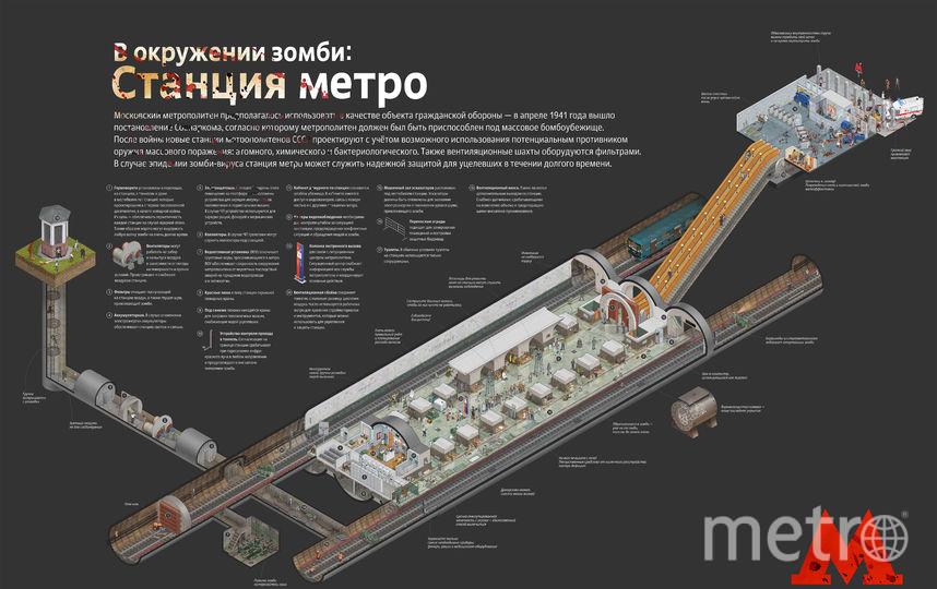 Общая схема станции. Фото Максим Дегтярёв