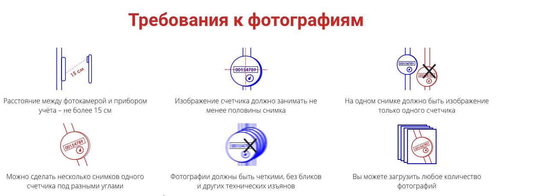 Нейросеть упростит передачу показаний счётчиков. Фото скриншот mos.ru