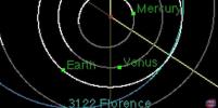 Опубликовано видео приближения к Земле крупнейшего астероида в истории