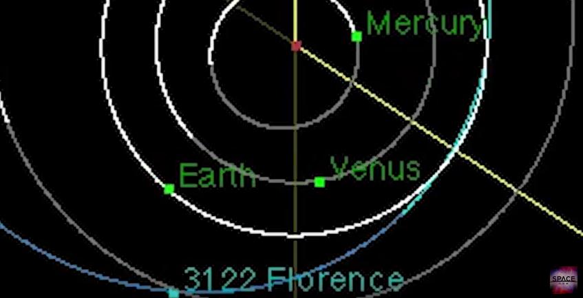Опубликовано видео приближения к Земле крупнейшего астероида в истории. Фото Скриншот Youtube