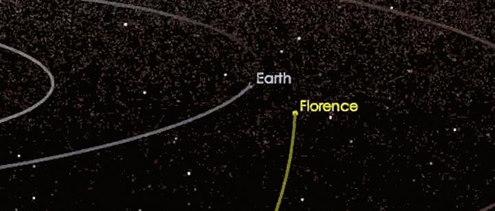 Траектория движения астероида Florence и Земли. Фото www.nasa.gov