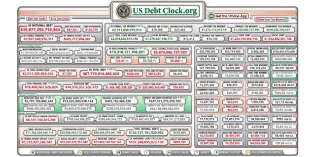 Счётчик госдолга США онлайн.