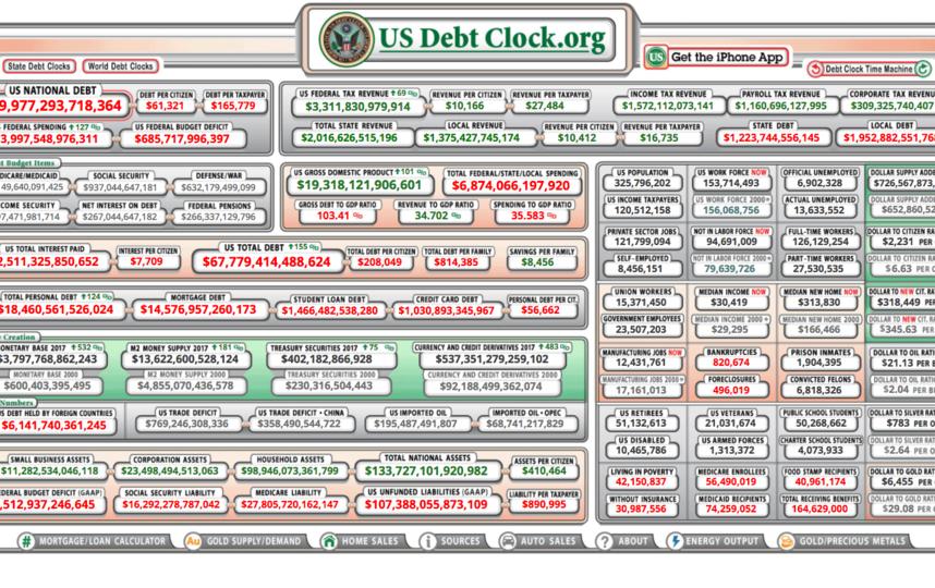 Счётчик госдолга США онлайн. Фото usdebtclock.org.