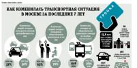 Москва откажется от автобусов