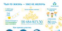 В Петербурге стартует акция