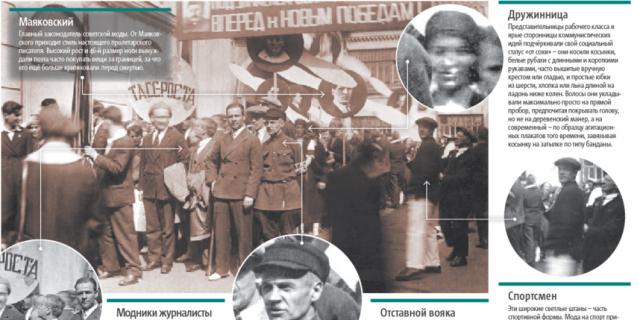Москва, 1934-й. Колонна сотрудников ТАСС на первомайской демонстрации.