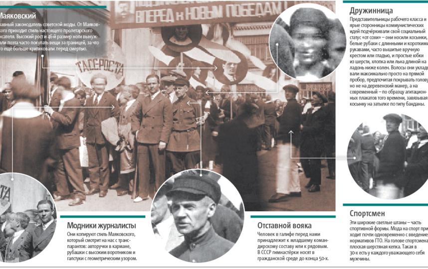 Москва, 1934-й. Колонна сотрудников ТАСС на первомайской демонстрации. Фото Фотохроника ТАСС