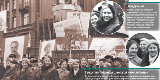 Москва, 1939-й. На праздничной демонстрации, посвящённой 22-й годовщине Великого Октября.