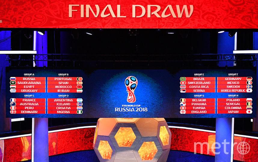 жеребьевка чемпионата мира по футболу 2018 петербург