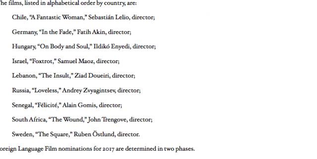 """Список фильмов на """"Оскар""""."""