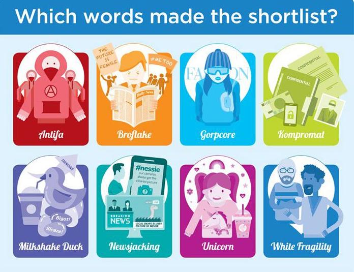 Шорт-лист самых популярных слов 2017 года. Фото en.oxforddictionaries.com