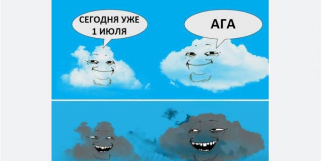 Шутки о погоде.