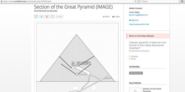 Внутри пирамиды Хеопса.