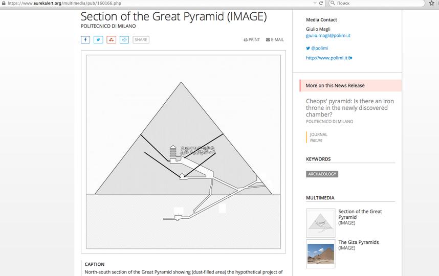 Внутри пирамиды Хеопса. Фото www.eurekalert.org
