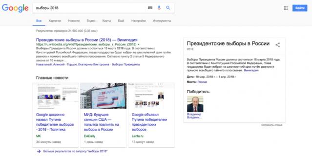 Google объявил Путина победителем президентских выборов.