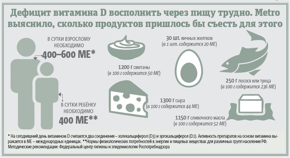"""Графика: Павел Киреев. Фото """"Metro"""""""