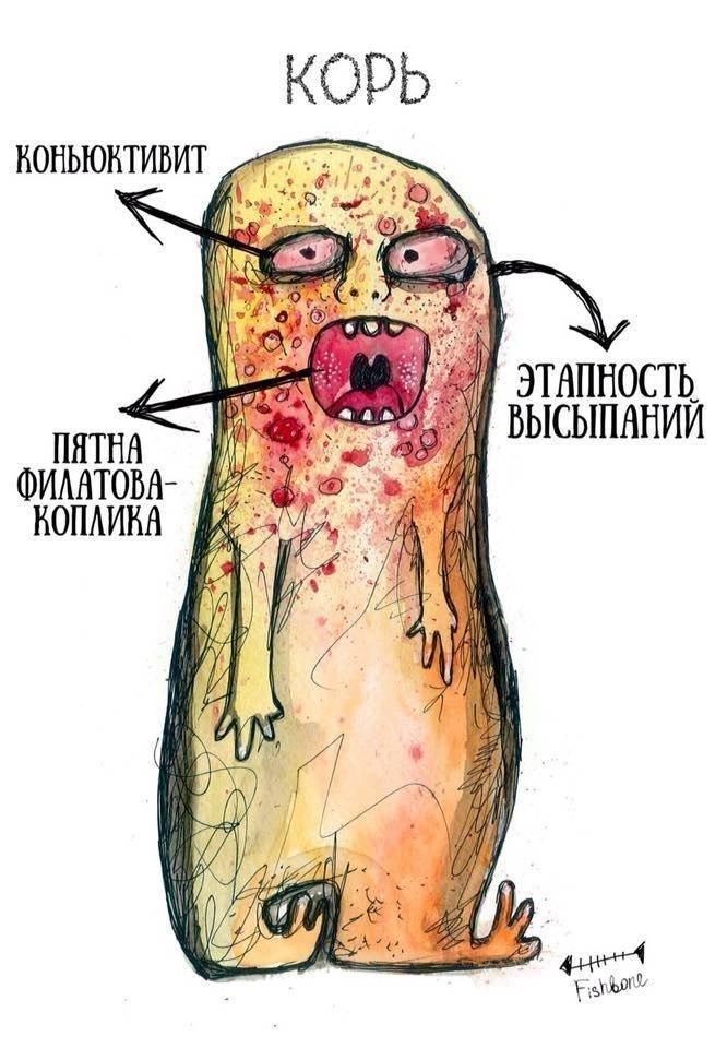 Серия «Инфекционные болезни».