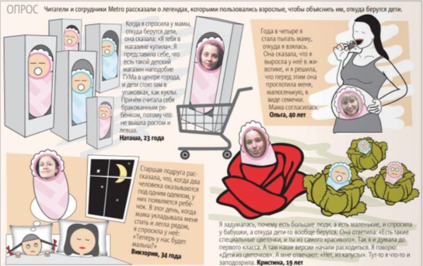 """Читатели и сотрудники Metro рассказали о легендах, которыми пользовались взрослые, чтобы объяснить им, откуда берутся дети. Фото """"Metro"""""""