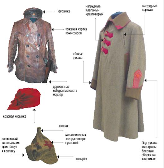 Гражданская война породила узнаваемые во всём мире атрибуты одежды. Фото mylitta.ru, Кирилл Цыплёнков