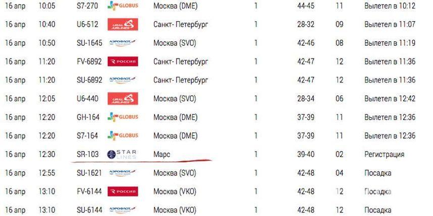 Скрин-шот табло аэропорта в Симферополе. Фото http://sipaero.ru/post.php?id=415