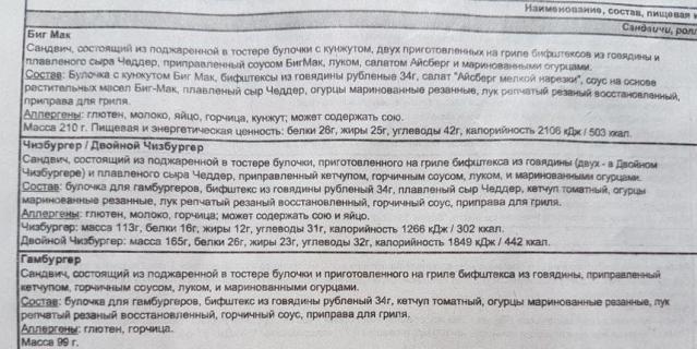 Информация о продукции, реализуемой в ПБО Макданалдс.