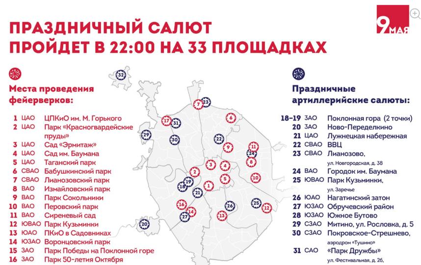 Салют в День Победы: Откуда в Москве будет видно лучше. Фото mos.ru