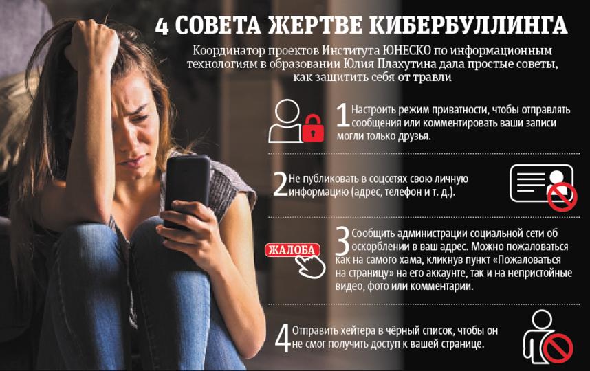 Кибербуллинг: как бороться с новым видом насилия? Фото Графика: Павел Киреев, Getty