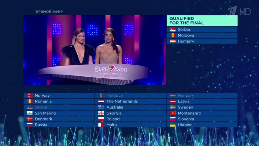 Названы 10 финалистов Евровидения - 2018. Фото Все - скриншот YouTube