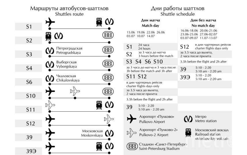 """""""Организатор перевозок""""."""