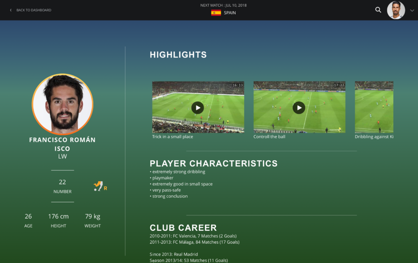 В базе присутствует информация по всем футболистам с описанием их игровых качеств. Фото предоставлено компанией-разработчиком