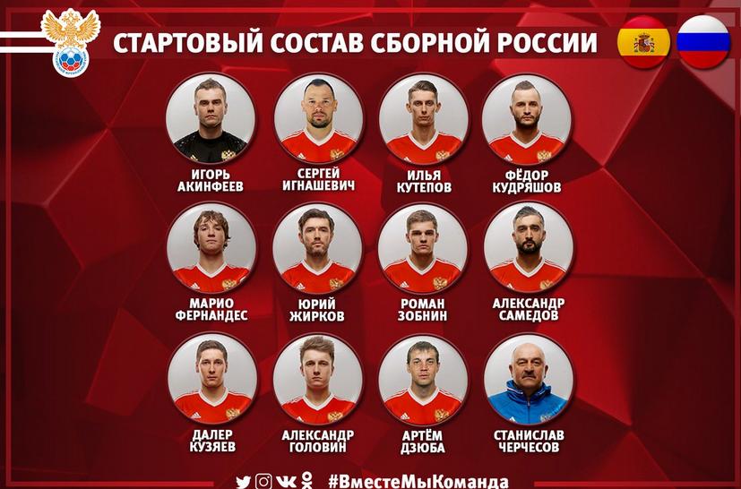 Стал известен стартовый состав сборной России на матч ЧМ-2018 с Испанией. Фото скриншот twitter.com/TeamRussia