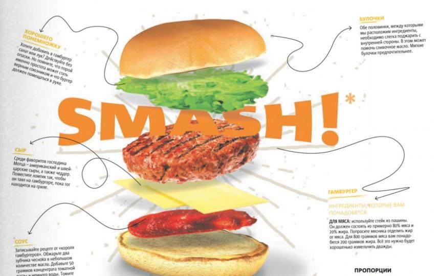 """Найден рецепт идеального гамбургера. Фото """"Metro"""""""