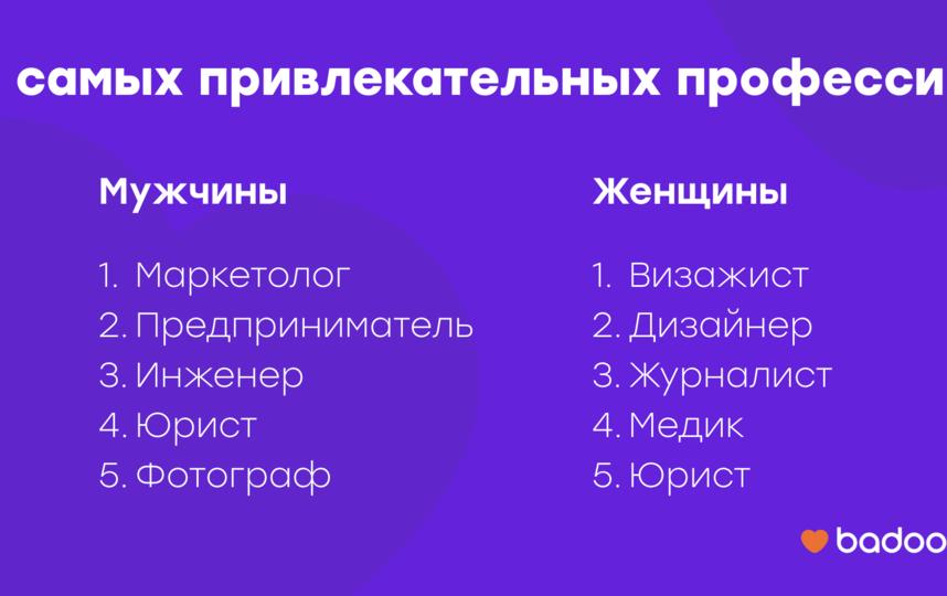 В исследовании приняли участие пять тысяч россиян в возрасте от 18 до 30 лет. Фото Предоставлено пресс-службой сервиса