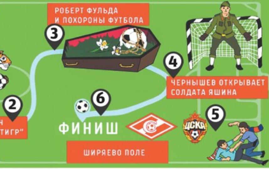 инфографика: Дарья Серебрякова для Международной Велоночи.