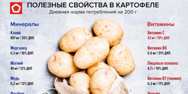 Картофель богат полезными веществами.