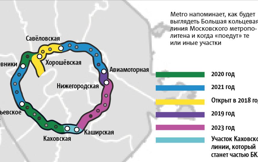 """Так будет выглядеть Большая кольцевая линия метро. Фото """"Metro"""""""