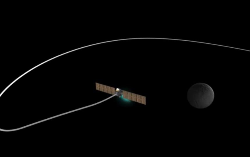 Автоматическая межпланетная станция Dawn. Фото Скриншот NASA Jet Propulsion Laboratory, Скриншот Youtube