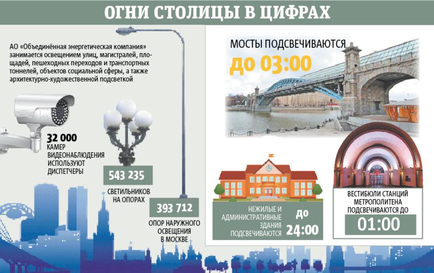 "Инфографика: Андрей Казаков. Фото ""Metro"""