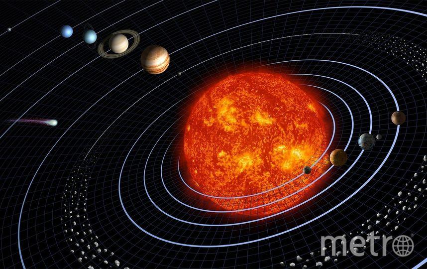 Планеты Солнечной системы. Уран – седьмая планета от Солнца. Фото pixabay.com