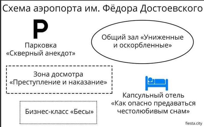 Возможное присвоение имени Достоевского аэропорту Пулково стало предметом для шуток в соцсетях. Фото cкриншот коллажей svobodaRadio и www.fiesta.city
